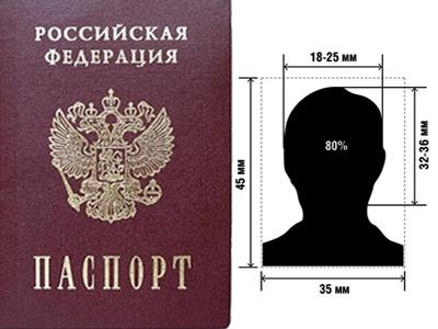 Фото услуги для Российского Паспорта